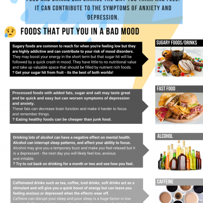 Foods that can put you in a bad mood